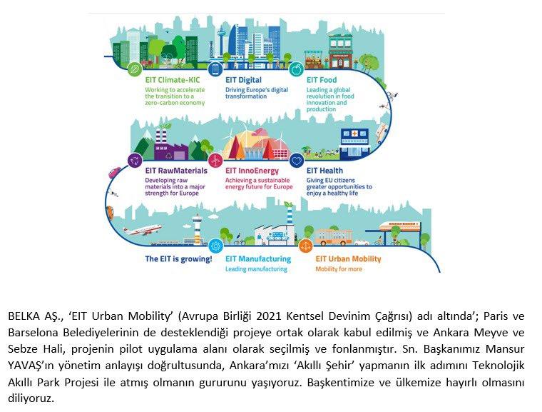 'EIT Urban Mobility' adı altında, Paris ve Barselona Belediyelerinin de desteklendiği projemiz 'Ankara Hali', pilot uygulama alanı seçildi. 1